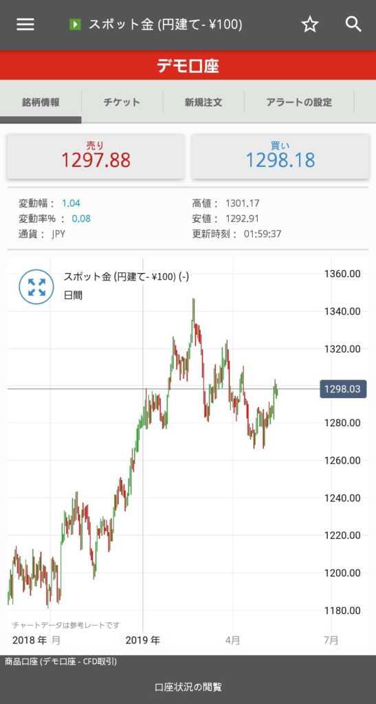 IG証券 ノックアウトオプション 評判 口コミ