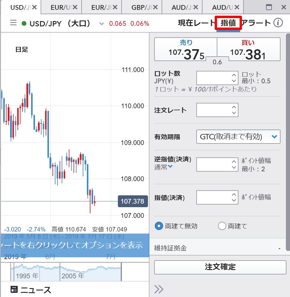 IG証券 ノックアウト・オプション デメリット