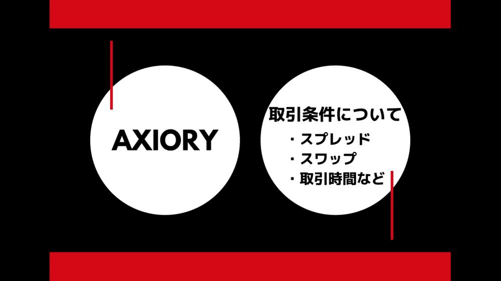 AXIORY 取引条件